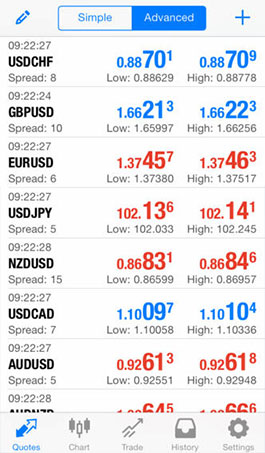 FXOptimax Trader for iPhone, iPod Touch and iPad